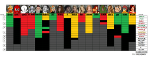 Ghost Town chart by bad-asp