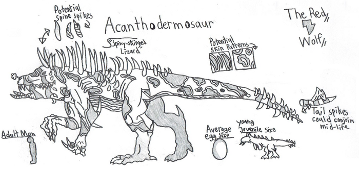 Acanthodermosaur by TheRedWolf0512