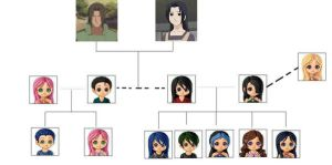 uchiha clan family tree - photo #15