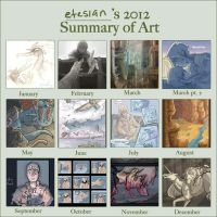 Ete's Summary of Art 2012 by etesian