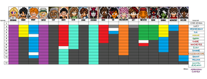 Endurance Jam Progress Chart by bad-asp