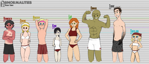 Abnormalities Height Chart by Jabnormalities