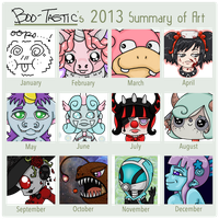 2013 Summary by Boo-tastic
