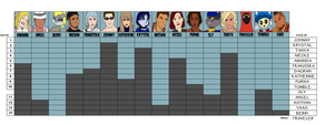 Video Game Wars 7 Progress Chart by bad-asp