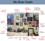 Workspace: Home Studio by Xadrea