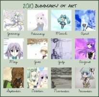 2010 Art Summary by bluupanda