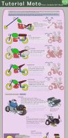 Tuto Motorcycle all level part2 by dessinateur777