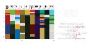 One Piece Colour Chart by wongsl