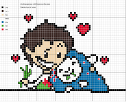 Wales Loves New Zealand pattern by Magical525