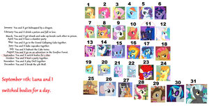 Another MLP Birthday Scenerio Sheet by iPandacakes