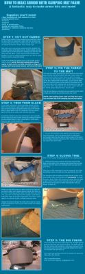 How to make armor by Maguma by DynamiteBreakdown