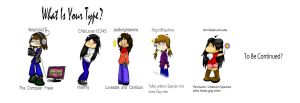 What IS your type? by italypizza25