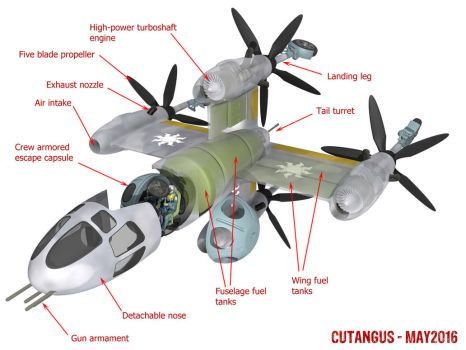 A little more on Model 191 B by CUTANGUS