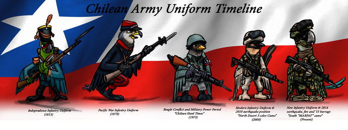 (Other) Chilean Army Uniform Timeline by Delta-Eagle-84