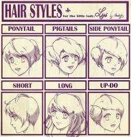 Hair styles meme - Lys by Mabalor