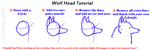 Wolf Head Tutorial by ArtBeginsHere