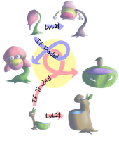Bulb and Twig Bowl FAKEMON by Weyard