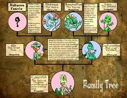 Family Tree: Treecko Tribe by SkooIsCoo