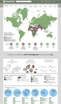 Equaldex Landing Page by danlev