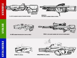 Weapon Comparing by Creator350