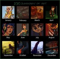 2010  Art Summary by CPatten