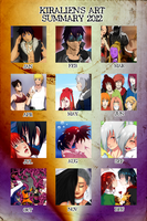 2013 Art Summary by KirCorn