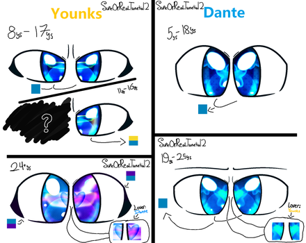 Younks and Dante Eyes by SuperOrRealTunetia12
