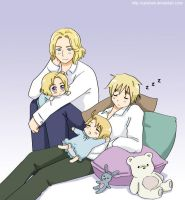 Hetalia: That little family by carichan
