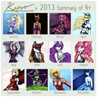 2013 Art Improvement Meme by Kuro-Arashi-Ame