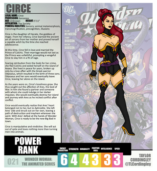 Wonder Woman TAS - Circe Redesign Profile by Femmes-Fatales