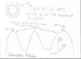 the hills are alive by 10binary