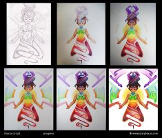 Chakra Circuit Progress by starplexus