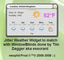 Jitter Weather Widget by neophil