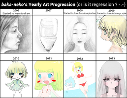 Yearly Art Progression by kamui82