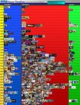 Timeline Of Racing Games [[Rough Draft]] by Eric4372