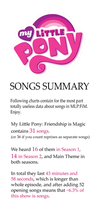 MLP:FiM: Songs Summary by Tollaner