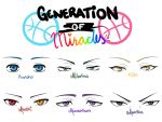 KUROKO NO BASKET EYE CHART by Lily-Draws