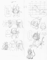 Neme 4koma and doodles by Rakugaki-otoko