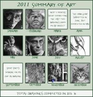 2011 Summary of Art + Overview by Wicked-Illusion