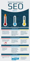 Infographics -  golden mean SEO by Voloshina