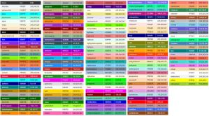 Color Names by manukblm