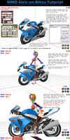 MMD Girls on Bikes Tutorial by Trackdancer