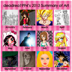 deadrea1994 Art summary 2013 by deadrea1994