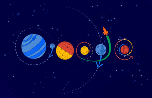 Google Doodle - Space and 'Orbital Mechanics' by MigVenerac