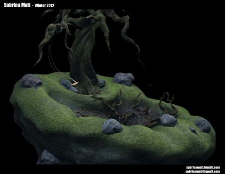 Another screenshot of the environment by senx28