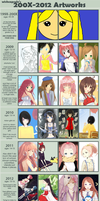 improvement meme 2012 by wishcapsule