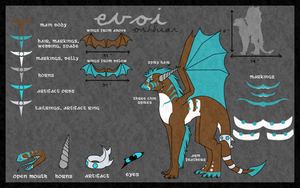 Evoi Orthiar Ref 2.0 by KennonInk