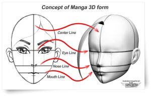 Manga 3D forms diagram by HowToDrawManga3D
