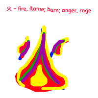 Chinese fire, flame,burn, anger, rage by Weatbix
