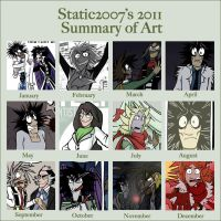 2011 Art Summary Meme by ZiBaricon